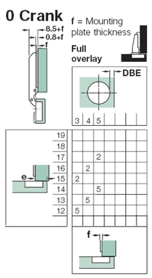 pair-of-concealed-mini-hinges-slide-on-92-degree-sprung-26mm-boss-hole-0-crank-full-overlay-[3]-218-p.jpg